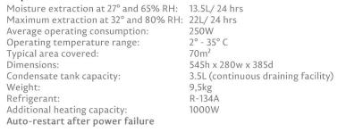 Aquaria 22 thermo info