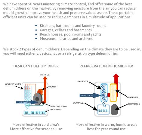 Dampcontrol Information